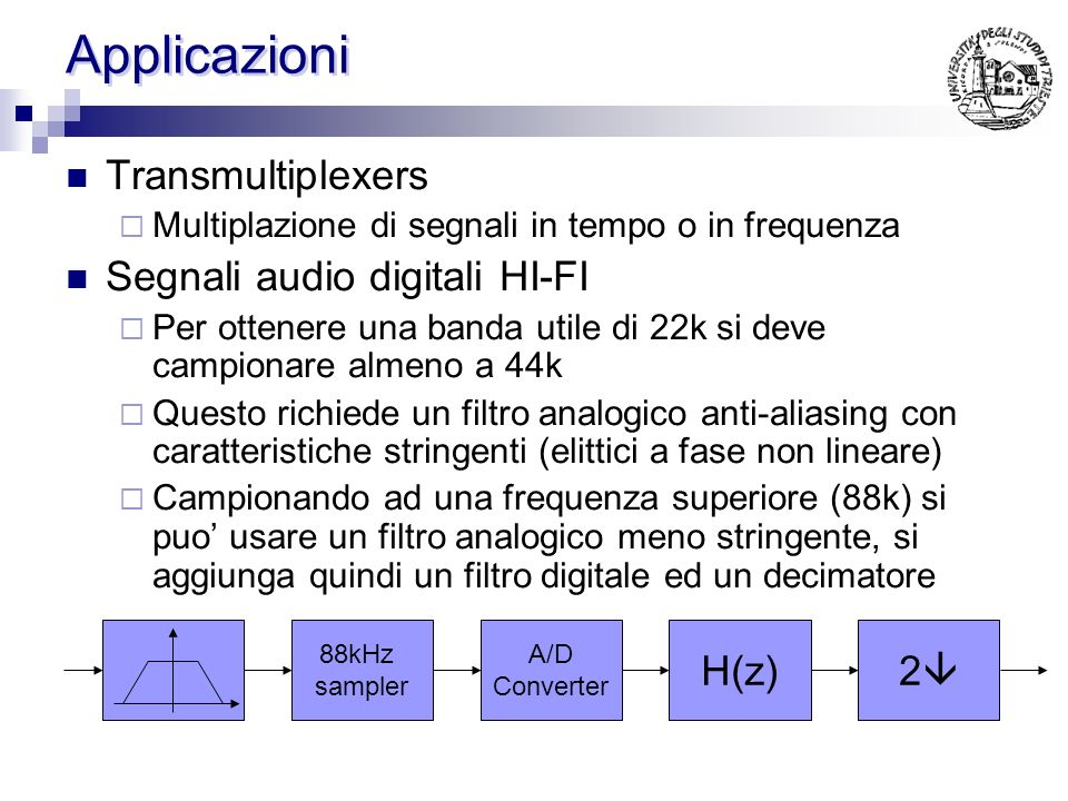 Applicazioni Transmultiplexers Segnali audio digitali HI-FI H(z) 2