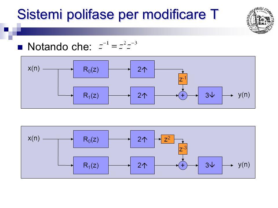 Sistemi polifase per modificare T