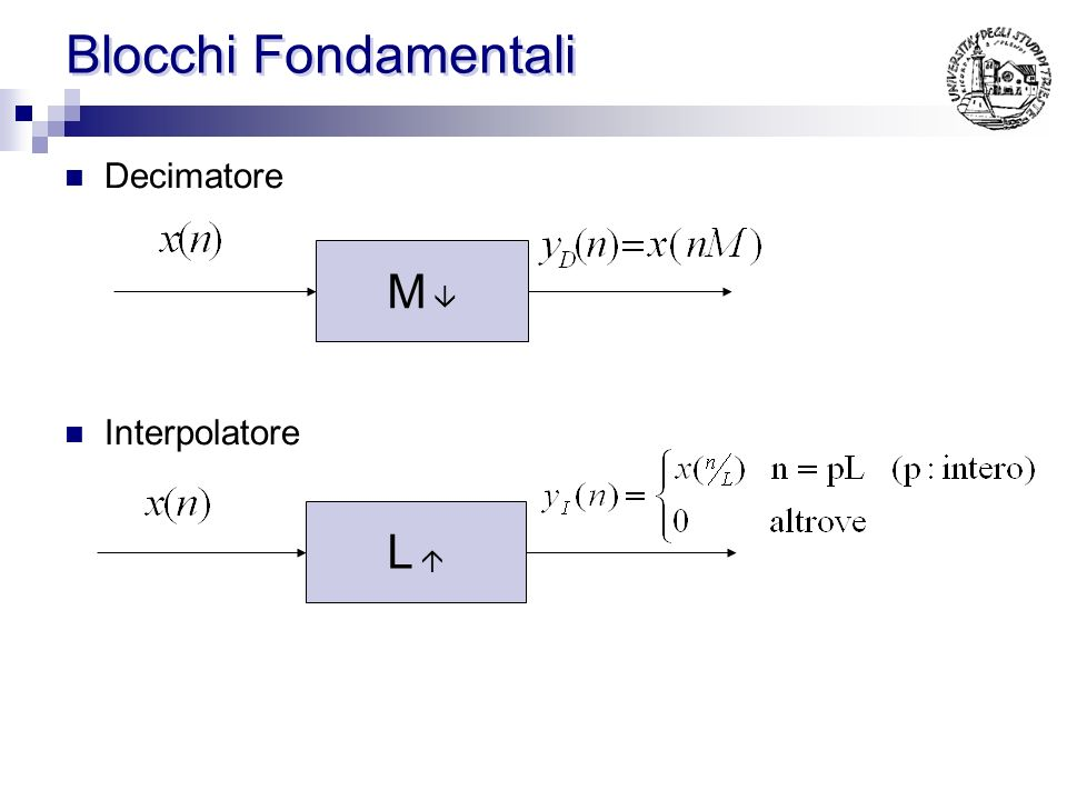 Blocchi Fondamentali Decimatore Interpolatore M  L 