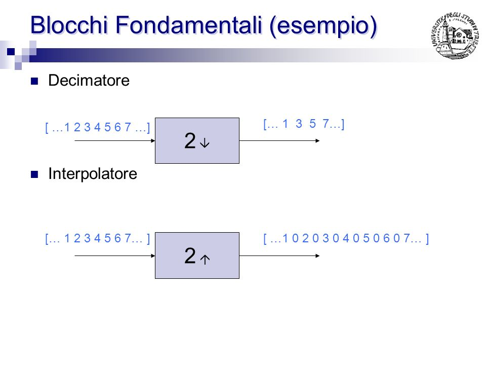 Blocchi Fondamentali (esempio)