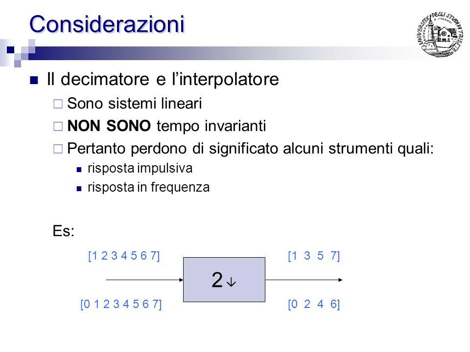 Considerazioni 2  Il decimatore e l'interpolatore
