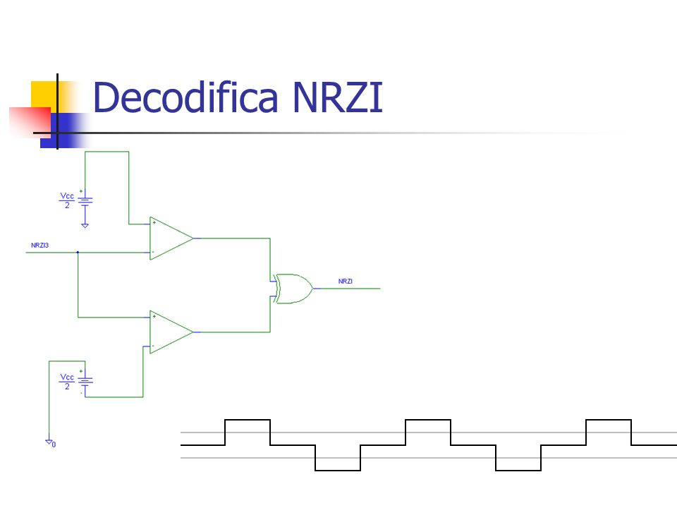 Decodifica NRZI