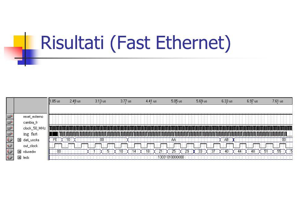 Risultati (Fast Ethernet)