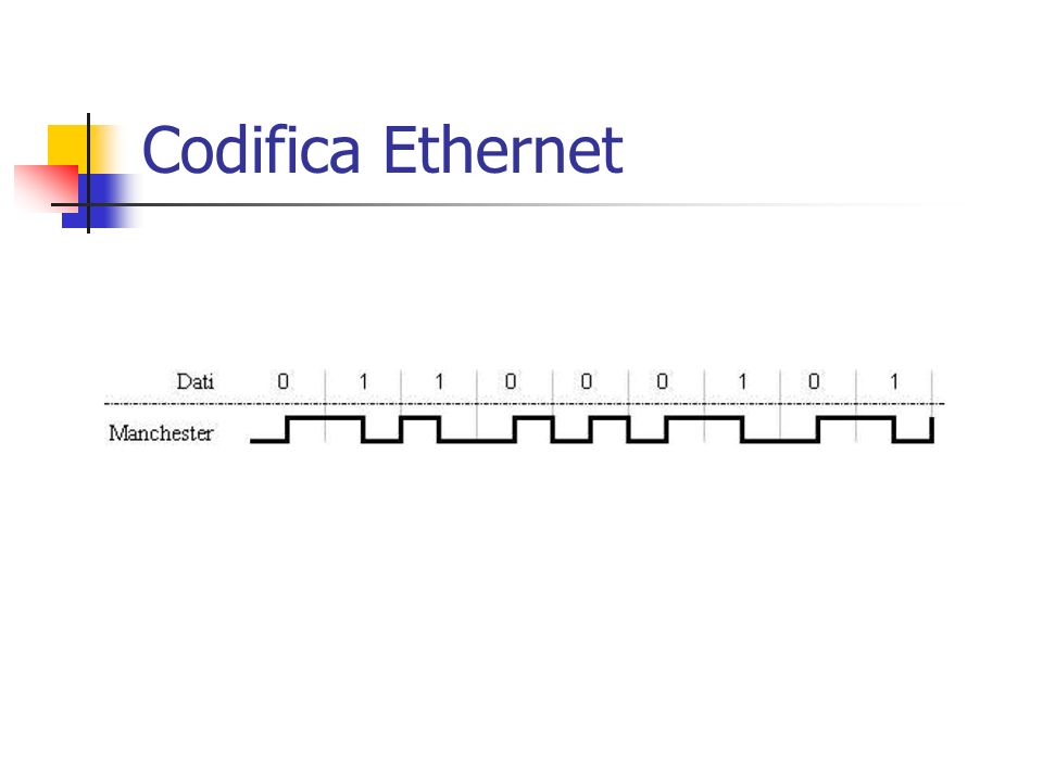 Codifica Ethernet