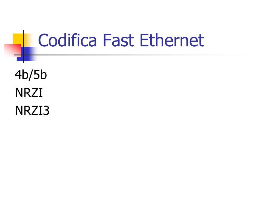 Codifica Fast Ethernet