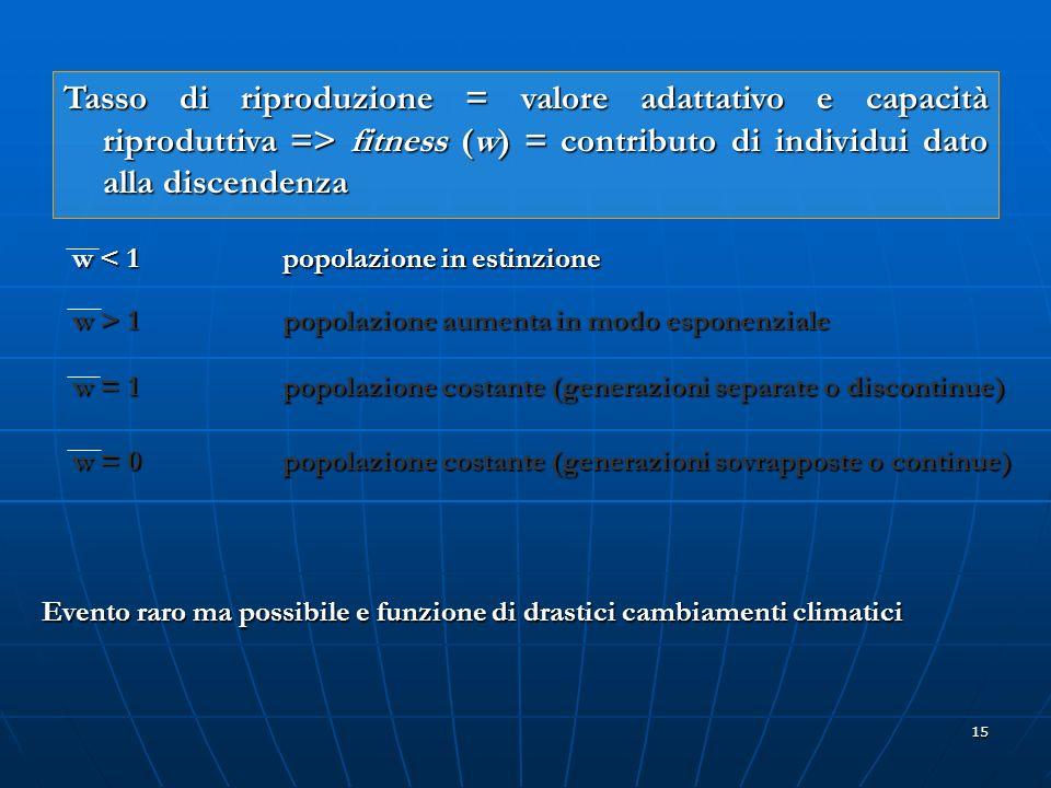 Tasso di riproduzione = valore adattativo e capacità riproduttiva => fitness (w) = contributo di individui dato alla discendenza
