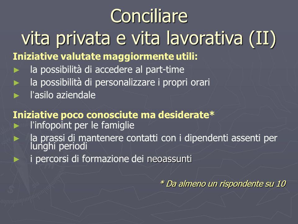 Conciliare vita privata e vita lavorativa (II)