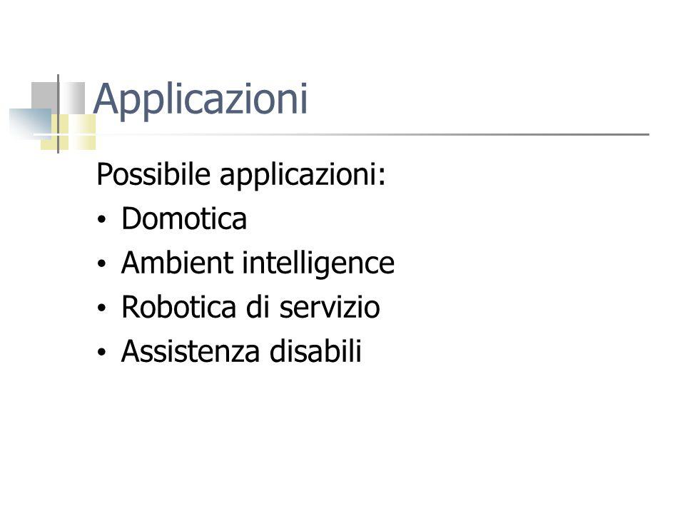 Applicazioni Possibile applicazioni: Domotica Ambient intelligence