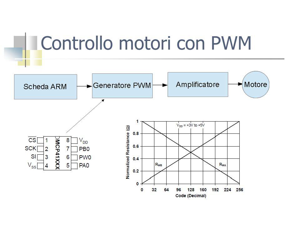 Controllo motori con PWM
