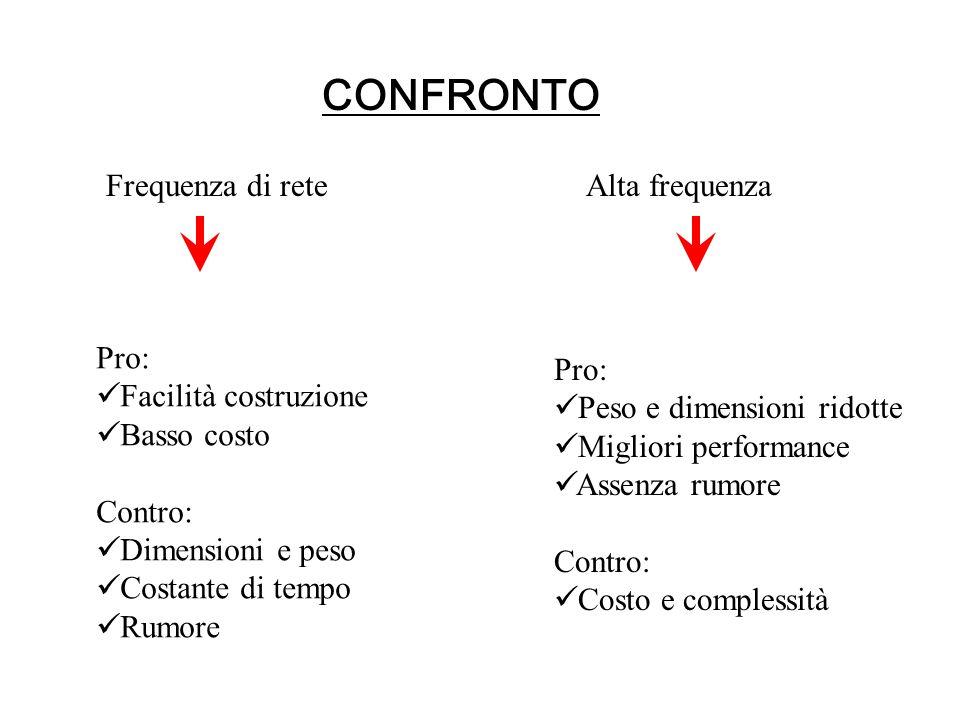 CONFRONTO Frequenza di rete Alta frequenza Pro: Pro: