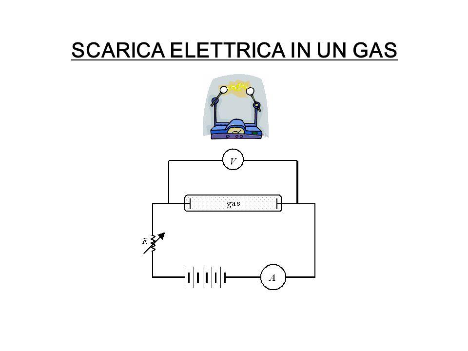 SCARICA ELETTRICA IN UN GAS