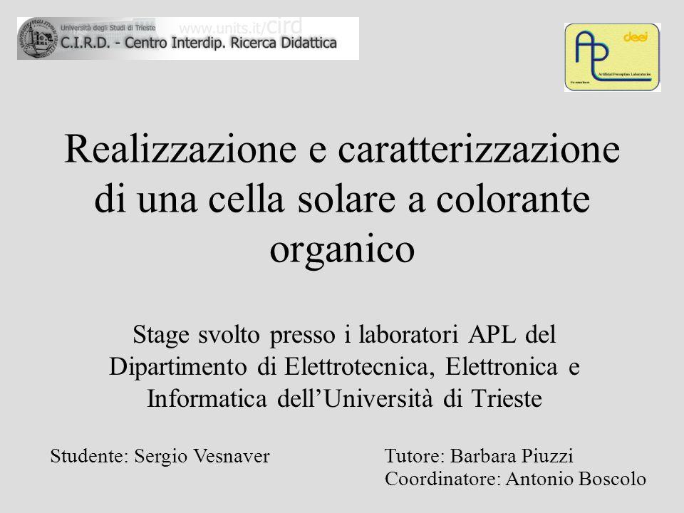 Realizzazione e caratterizzazione di una cella solare a colorante organico