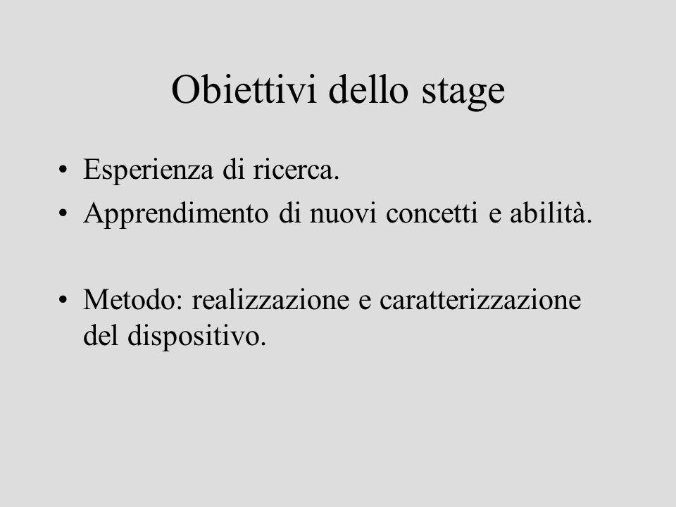 Obiettivi dello stage Esperienza di ricerca.
