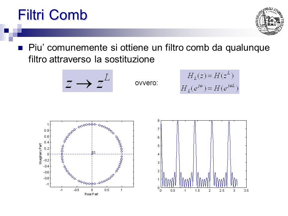Filtri Comb Piu' comunemente si ottiene un filtro comb da qualunque filtro attraverso la sostituzione.