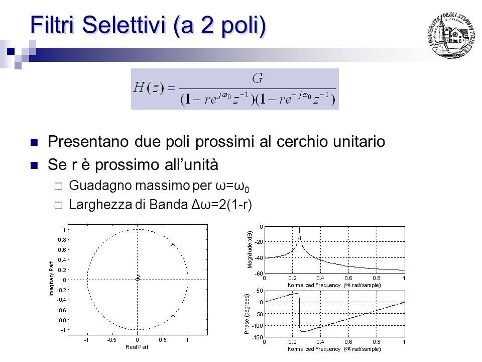 Filtri Selettivi (a 2 poli)