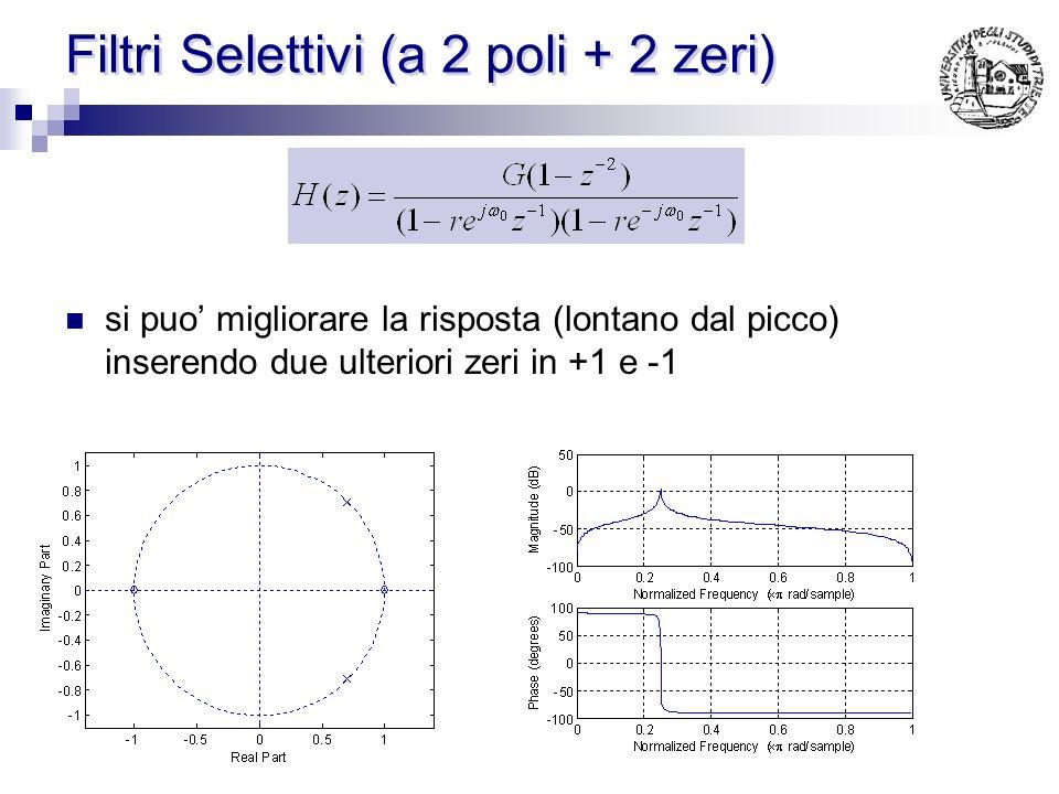 Filtri Selettivi (a 2 poli + 2 zeri)