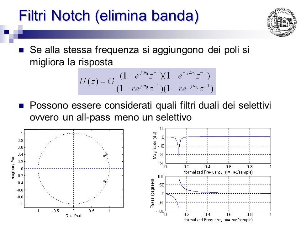 Filtri Notch (elimina banda)