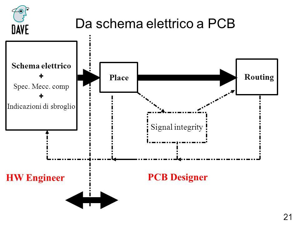 Da schema elettrico a PCB