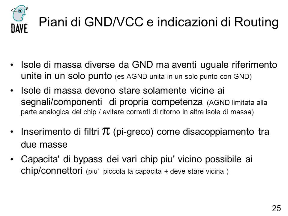 Piani di GND/VCC e indicazioni di Routing