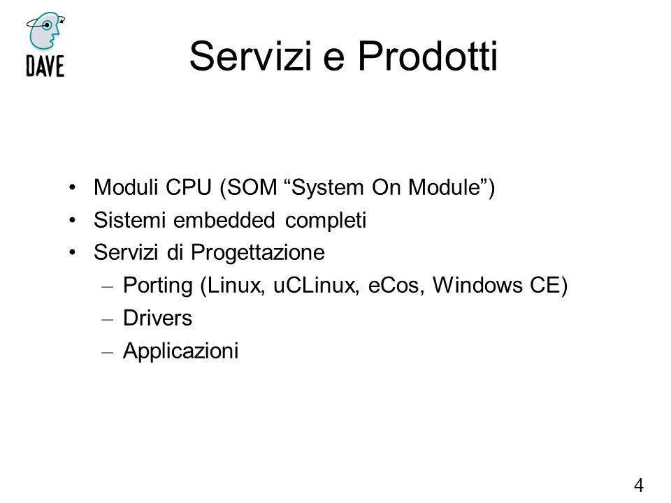 Servizi e Prodotti Moduli CPU (SOM System On Module )