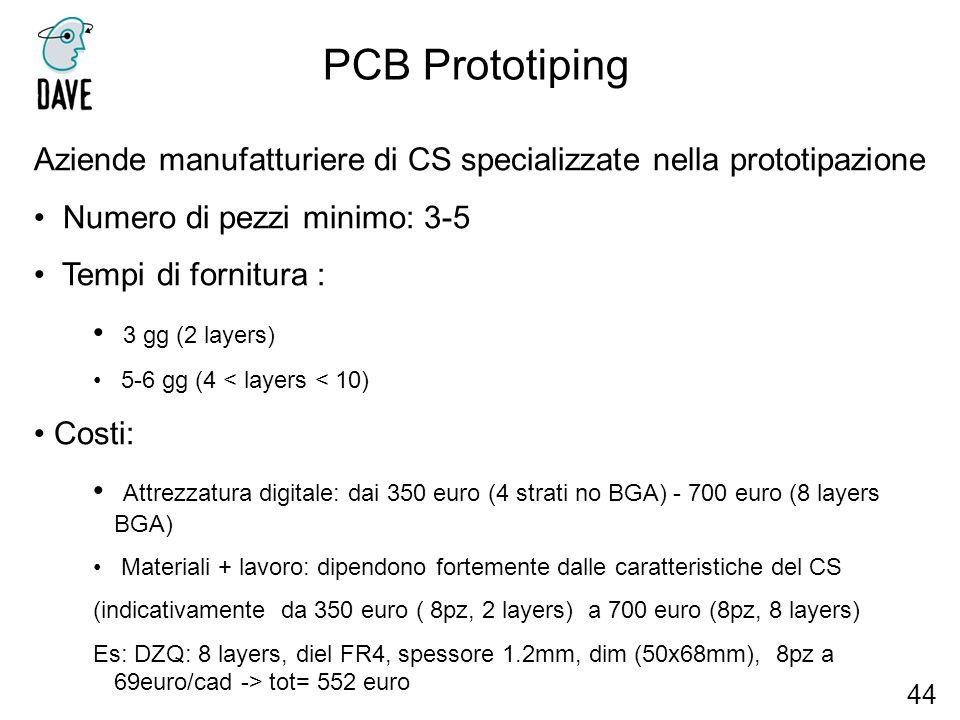 PCB Prototiping Aziende manufatturiere di CS specializzate nella prototipazione. Numero di pezzi minimo: 3-5.