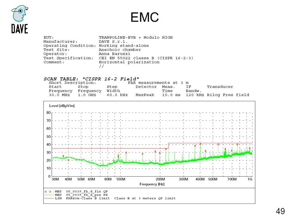 EMC 49