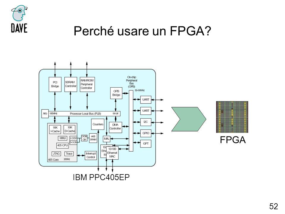 Perché usare un FPGA FPGA IBM PPC405EP 52