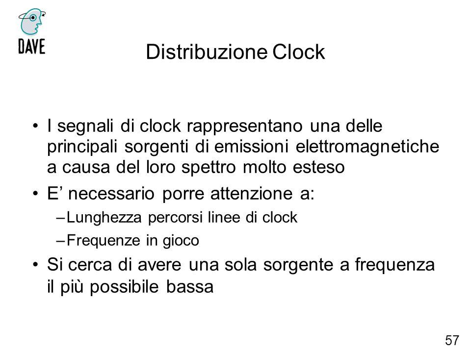 Distribuzione Clock