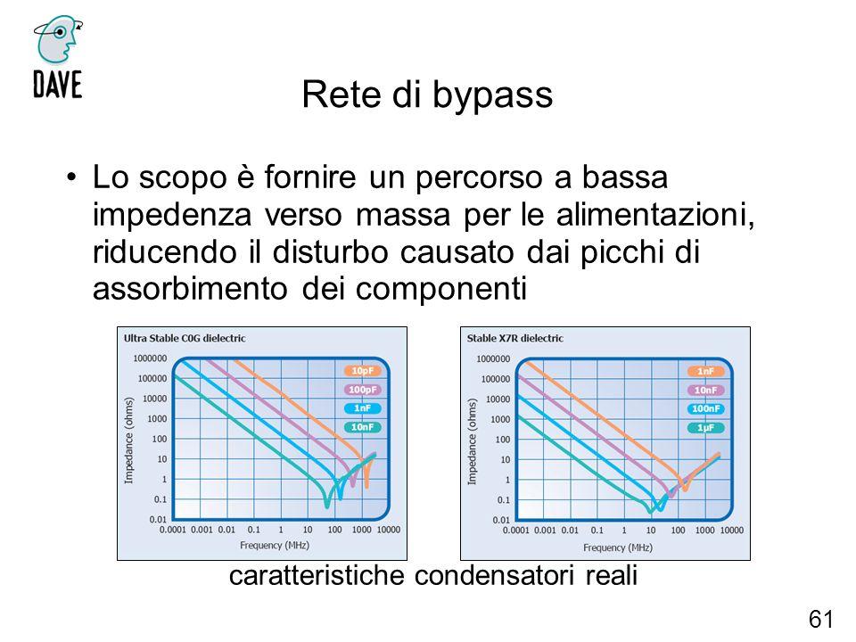caratteristiche condensatori reali