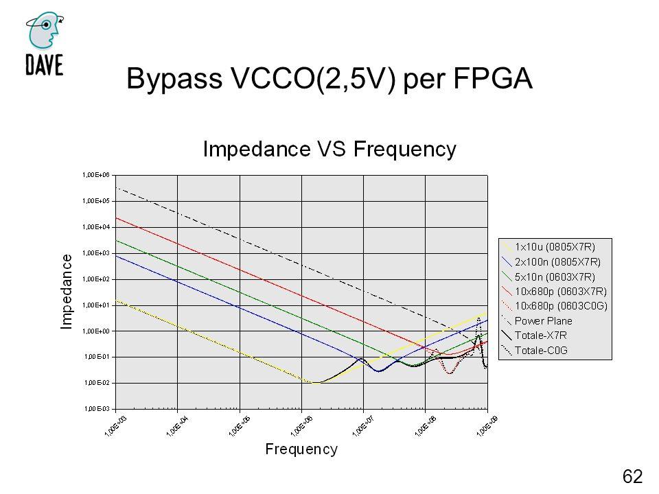 Bypass VCCO(2,5V) per FPGA