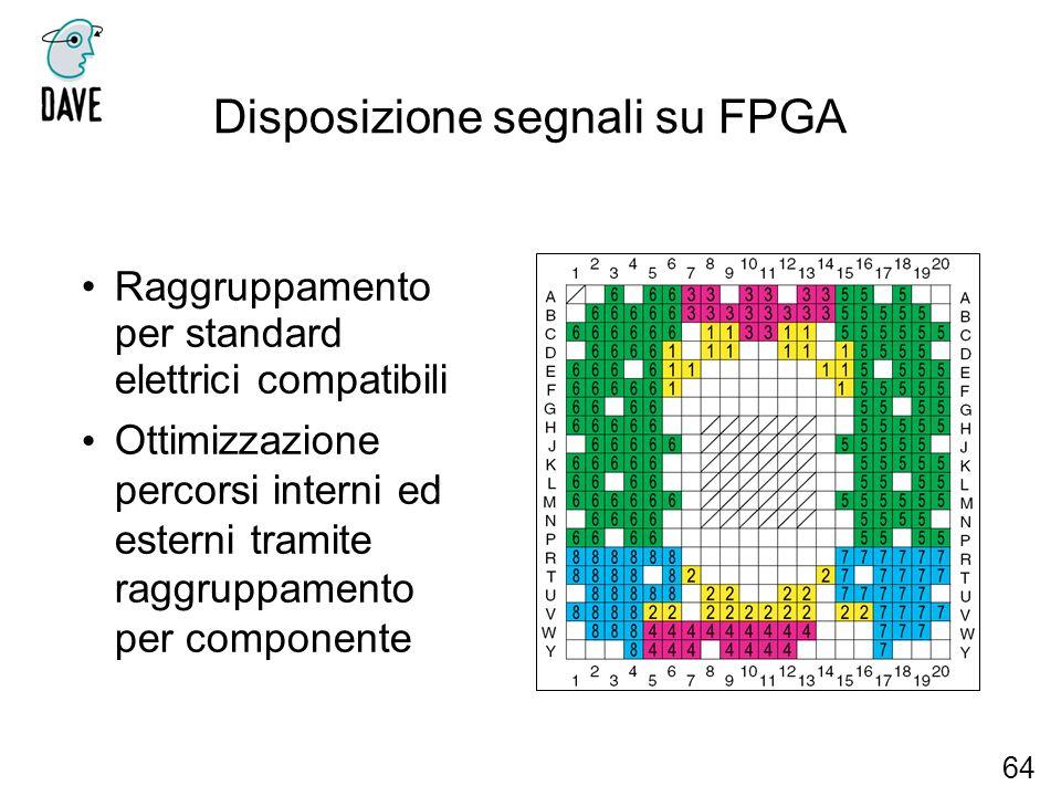 Disposizione segnali su FPGA