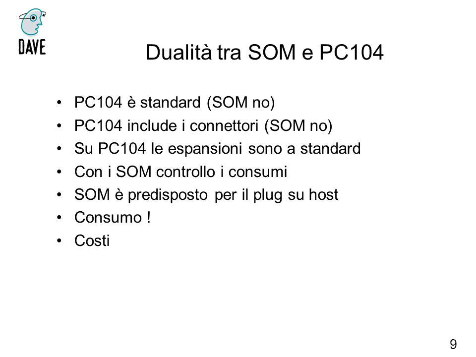 Dualità tra SOM e PC104 PC104 è standard (SOM no)