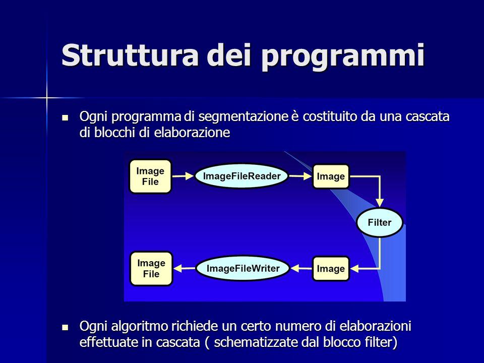 Struttura dei programmi