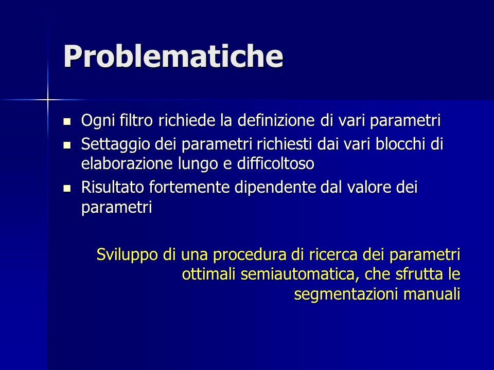 Problematiche Ogni filtro richiede la definizione di vari parametri
