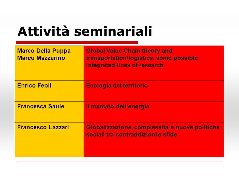 Attività seminariali Marco Della Puppa Marco Mazzarino