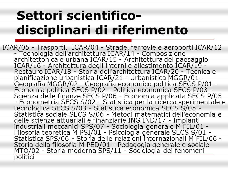 Settori scientifico-disciplinari di riferimento