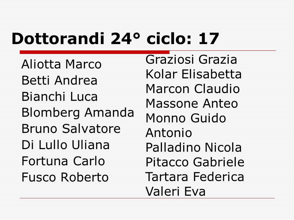 Dottorandi 24° ciclo: 17 Graziosi Grazia Aliotta Marco