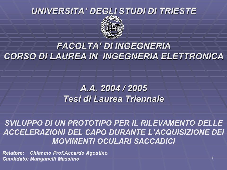 UNIVERSITA' DEGLI STUDI DI TRIESTE FACOLTA' DI INGEGNERIA CORSO DI LAUREA IN INGEGNERIA ELETTRONICA A.A. 2004 / 2005 Tesi di Laurea Triennale