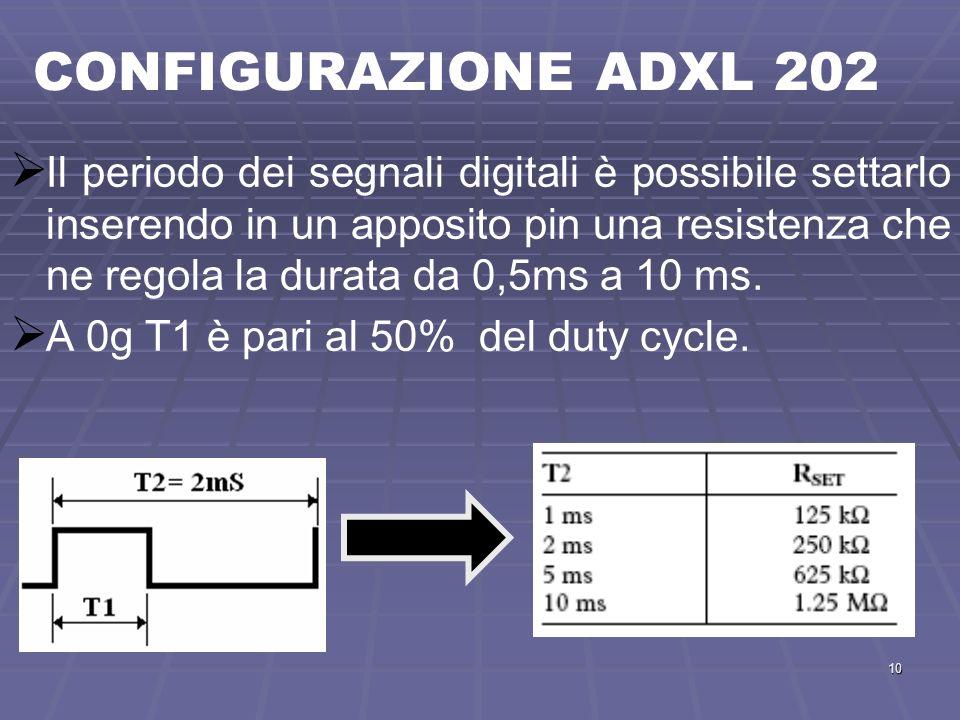 CONFIGURAZIONE ADXL 202