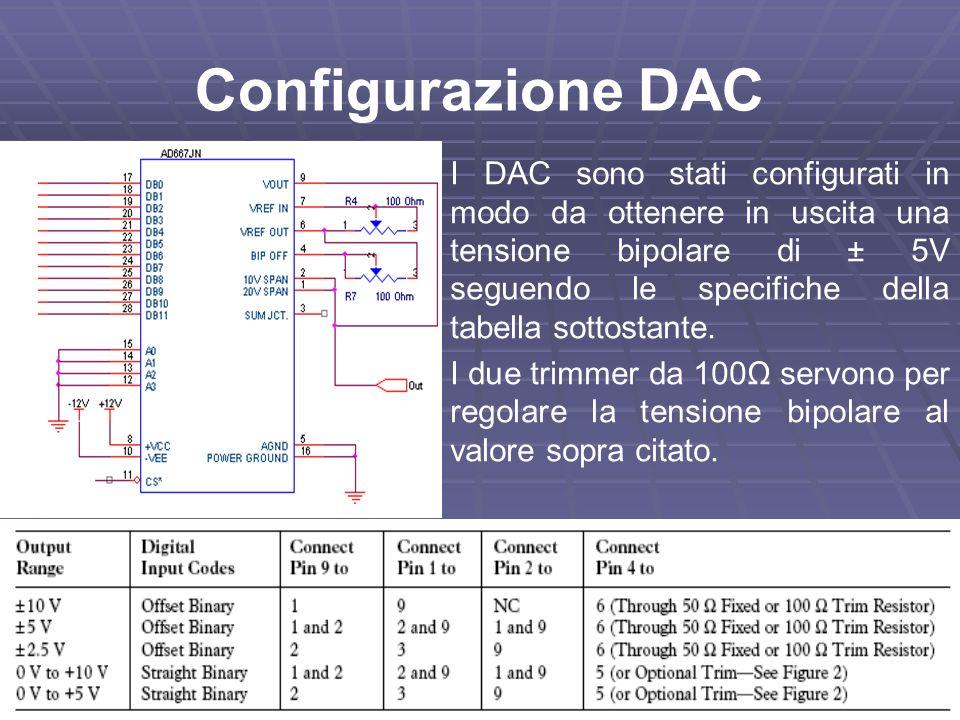 Configurazione DAC
