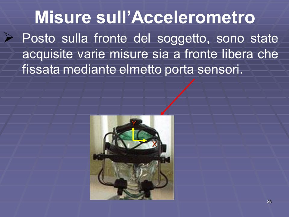 Misure sull'Accelerometro