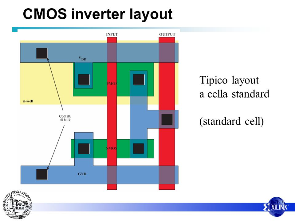 CMOS inverter layout Tipico layout a cella standard (standard cell)