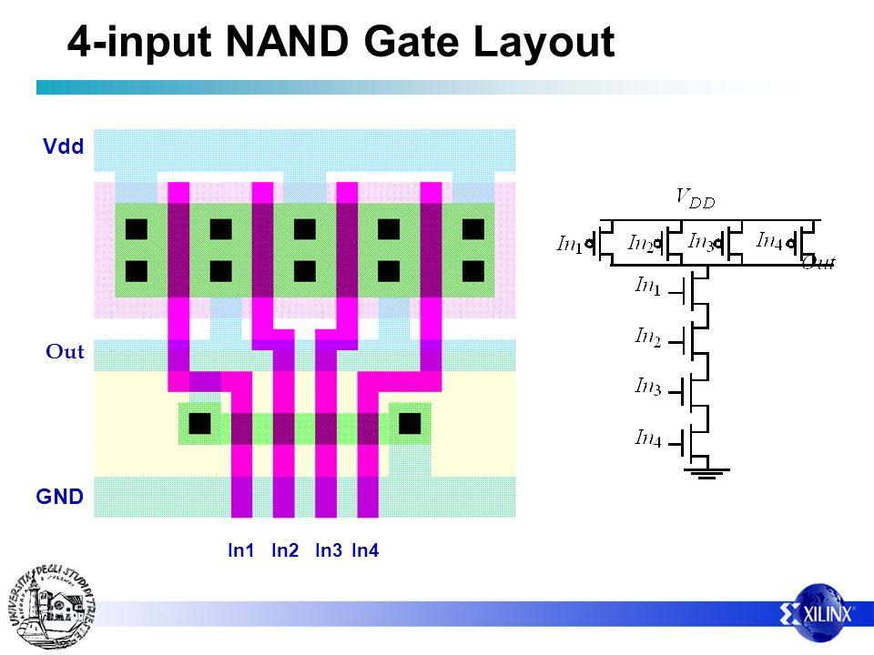 4-input NAND Gate Layout