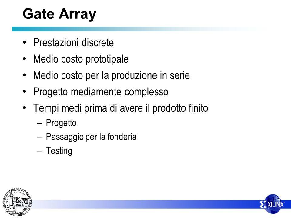 Gate Array Prestazioni discrete Medio costo prototipale