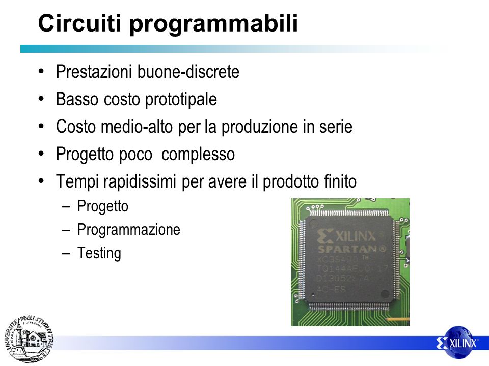 Circuiti programmabili