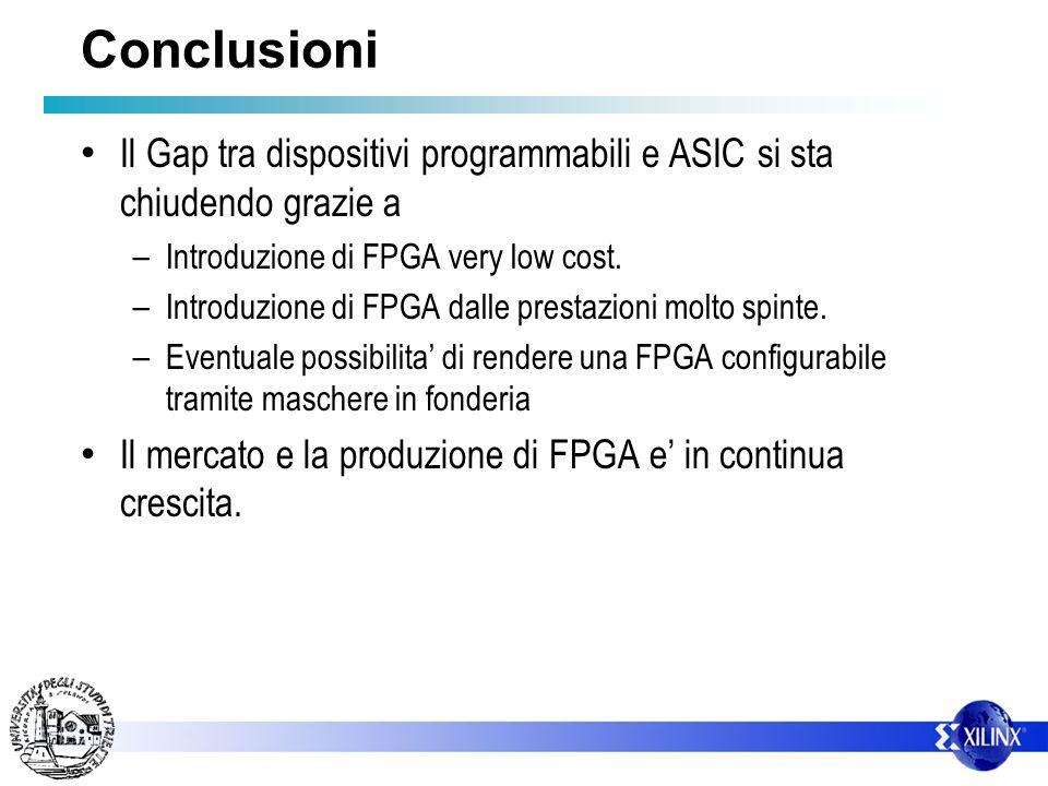 Conclusioni Il Gap tra dispositivi programmabili e ASIC si sta chiudendo grazie a. Introduzione di FPGA very low cost.