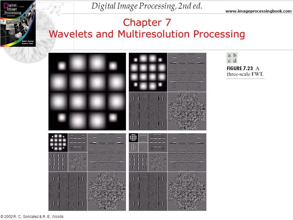 Wavelets and Multiresolution Processing