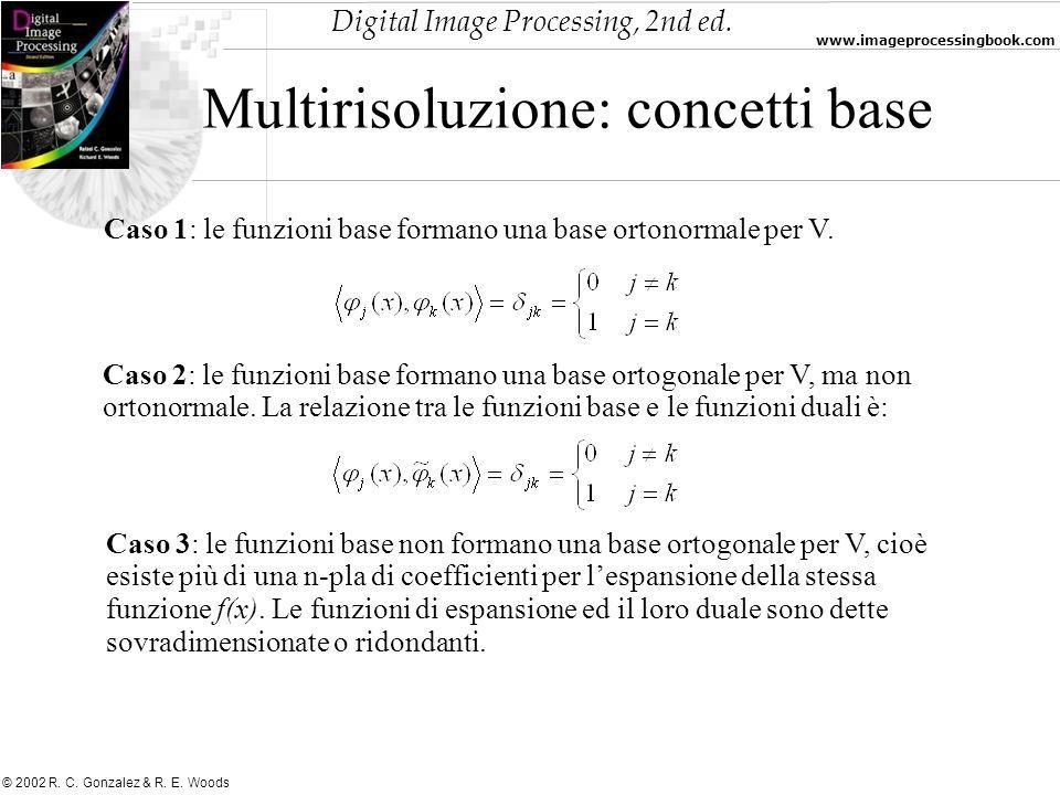Multirisoluzione: concetti base