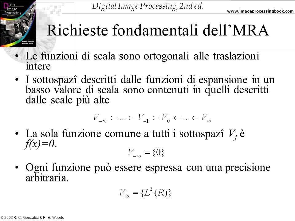 Richieste fondamentali dell'MRA