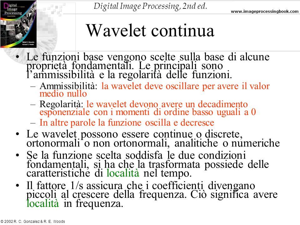 Wavelet continua